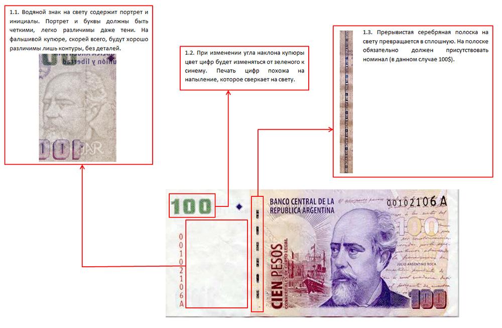 03. Основные элементы защиты купюры в 100  аргентинских песо.